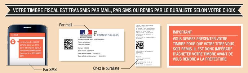 Timbre Fiscal Electronique Actualites Actualites Accueil Les