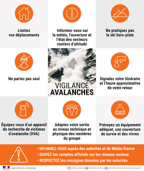 avalanches-orange-fevrier-2018